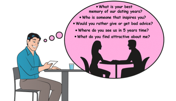 Valrhona professionals dating